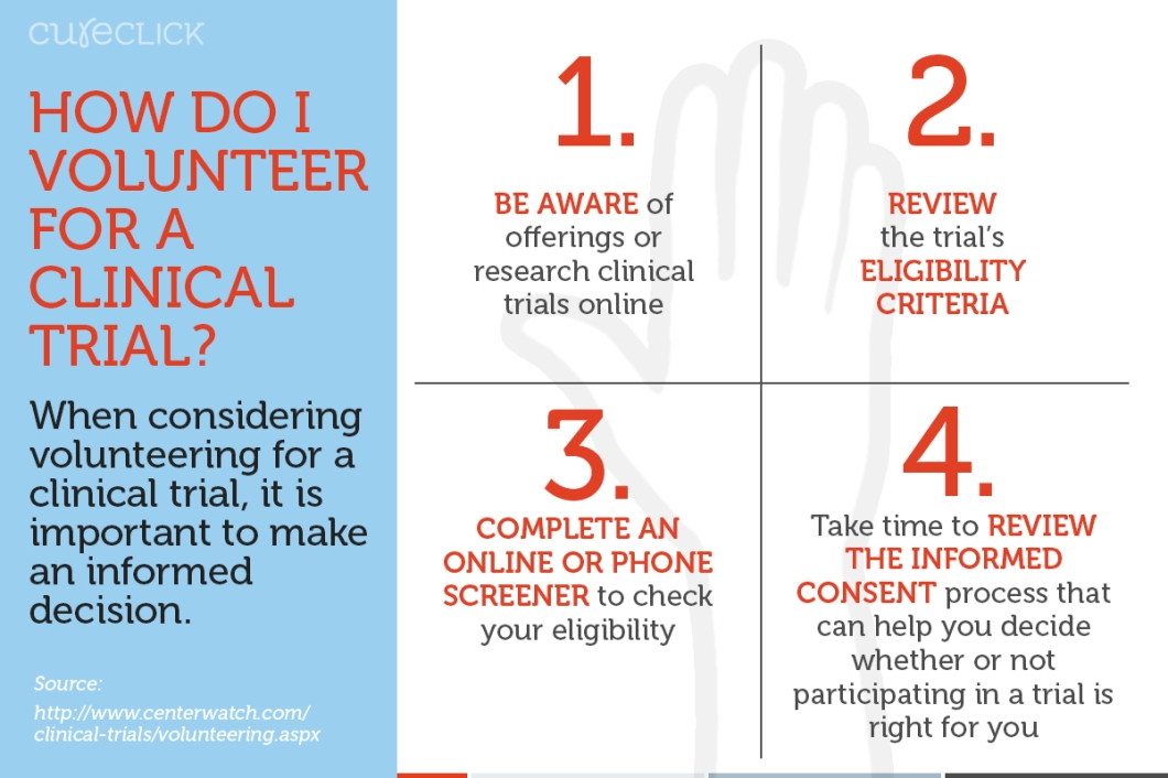CureClick_ShareImage_How_to_volunteer_trials